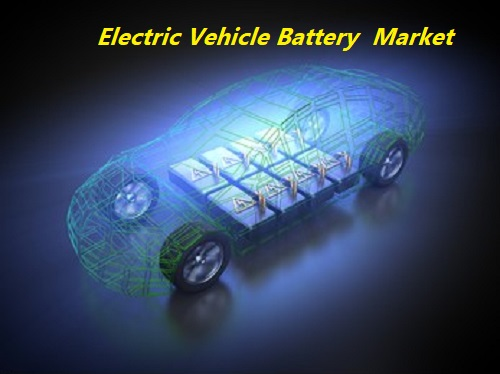 Global Electric Vehicle Battery Market   Size, Share, Industry Growth Analysis by Types, Applications and Region Analysis Report 2021 to 2027